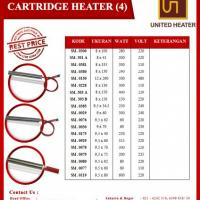 Promo Cartridge Heater 4
